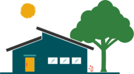A home care facility
